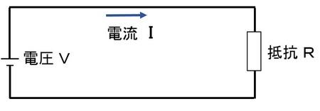 オームの法則とは3.jpg