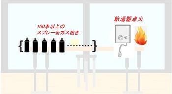 スプレー缶ガス抜き.jpg