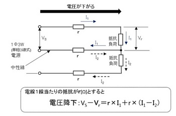 単相3線式電圧降下①.jpg