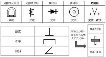 計器の種類①.jpg