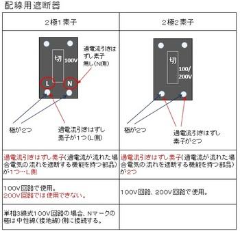 配線用遮断器 解説.jpg
